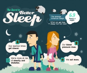 The Secret to Better Sleep Infographic - Greatist