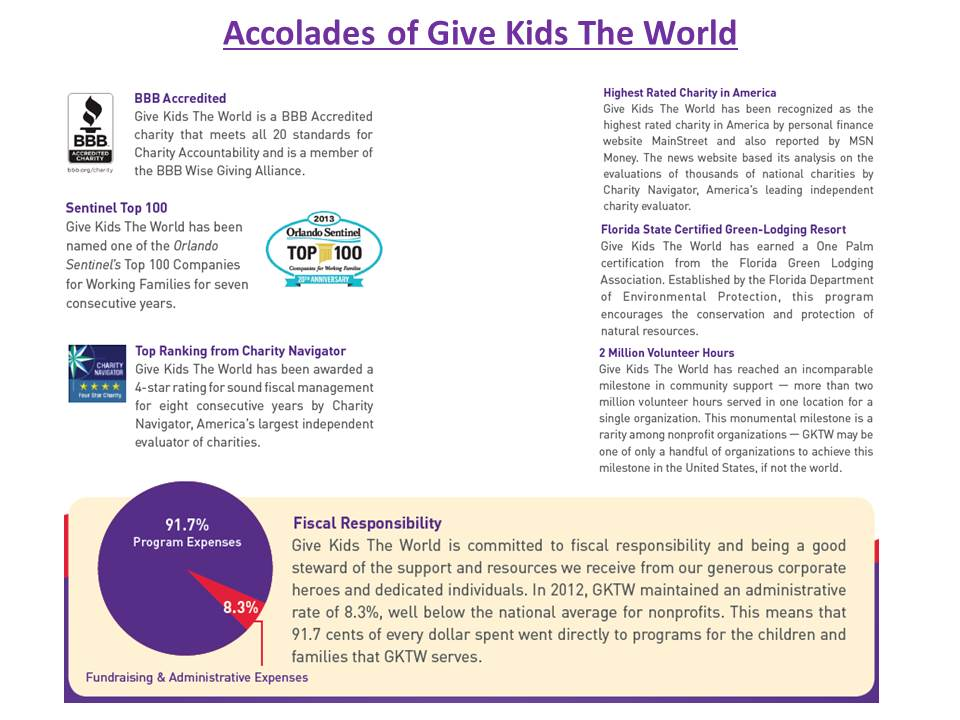 Give Kids The World Accolades
