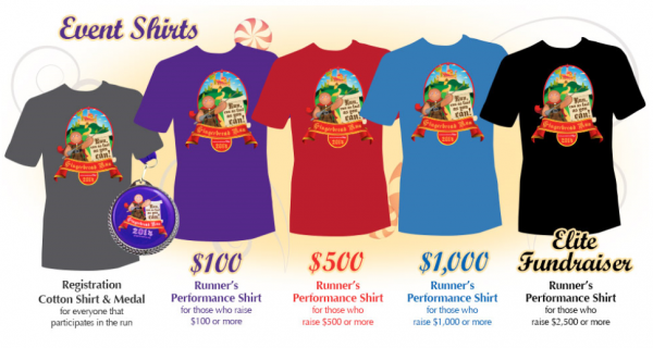 Gingerbread Run 5k - Give Kids The World - Event Shirts
